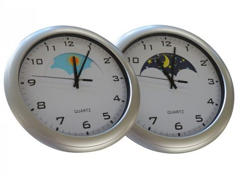 dementia clocks